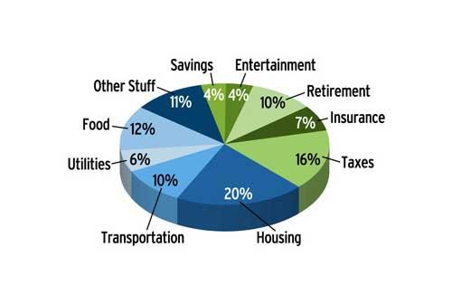 Investasi Terkait Manajemen Keuangan Keluarga